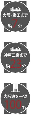 大阪・梅田まで約7分 神戸三宮まで約23分 大阪湾を一望122m